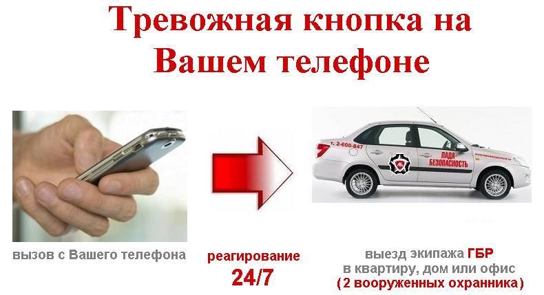 тревожна кнопка на телефоне